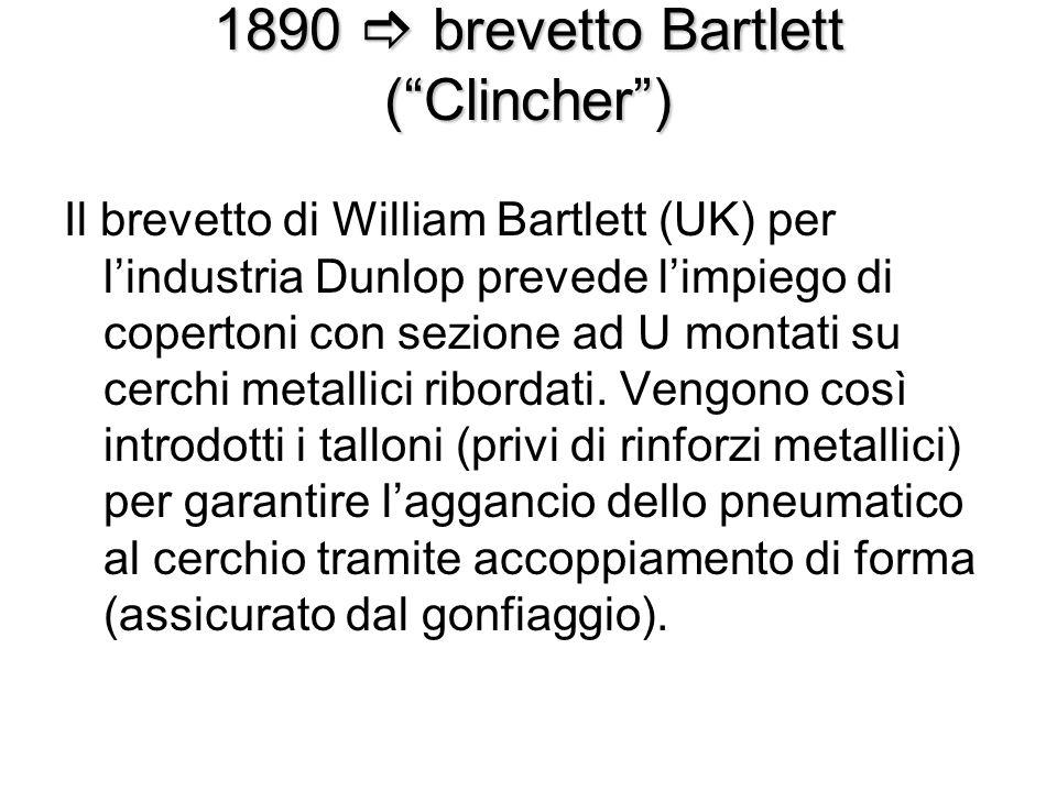 1890 brevetto Bartlett (Clincher) Il brevetto di William Bartlett (UK) per lindustria Dunlop prevede limpiego di copertoni con sezione ad U montati su