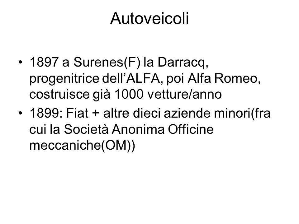 Autoveicoli 1897 a Surenes(F) la Darracq, progenitrice dellALFA, poi Alfa Romeo, costruisce già 1000 vetture/anno 1899: Fiat + altre dieci aziende min