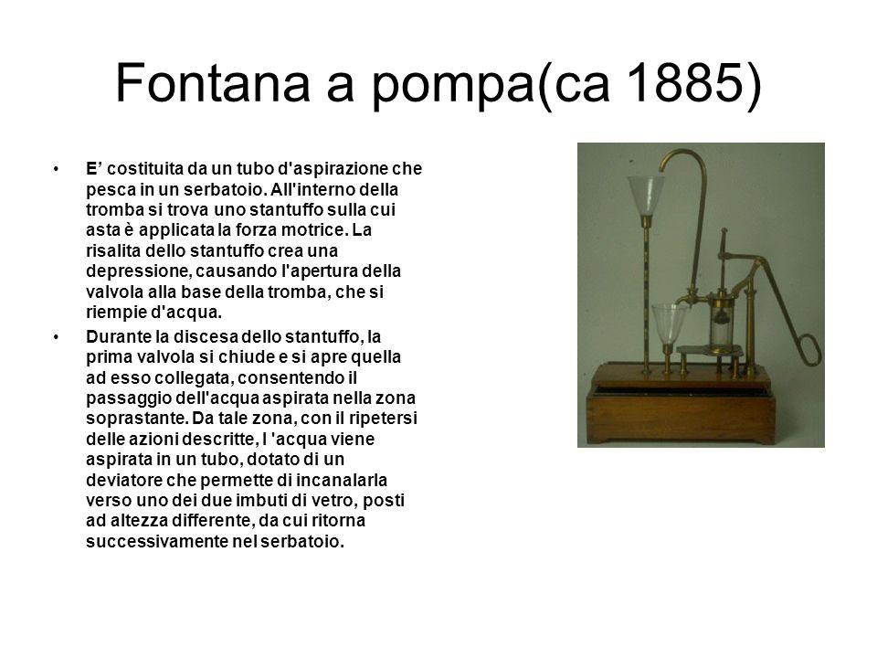 Fontana a pompa(ca 1885) E costituita da un tubo d'aspirazione che pesca in un serbatoio. All'interno della tromba si trova uno stantuffo sulla cui as