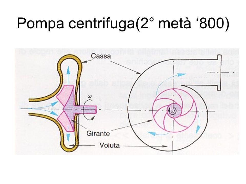 Pompa centrifuga(2° metà 800)