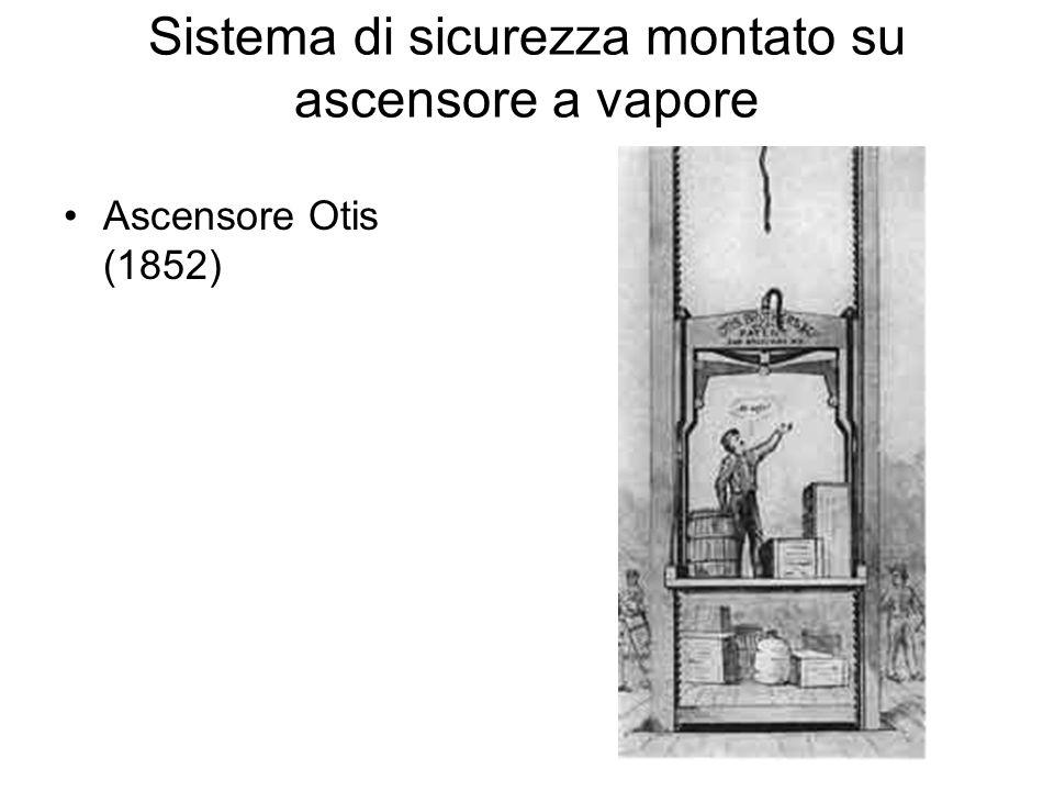 Ascensore ad acqua, modello Edoux, 1867 Sistema a pistone idraulico e contrappesi per ridurre la forza del pistone alza fino a 21 m