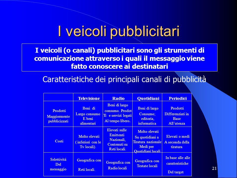 21 I veicoli pubblicitari Caratteristiche dei principali canali di pubblicità I veicoli (o canali) pubblicitari sono gli strumenti di comunicazione at
