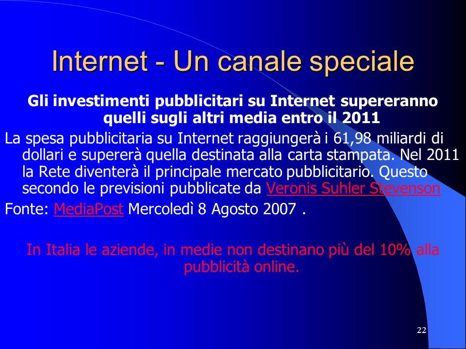 22 Internet - Un canale speciale Gli investimenti pubblicitari su Internet supereranno quelli sugli altri media entro il 2011 La spesa pubblicitaria s