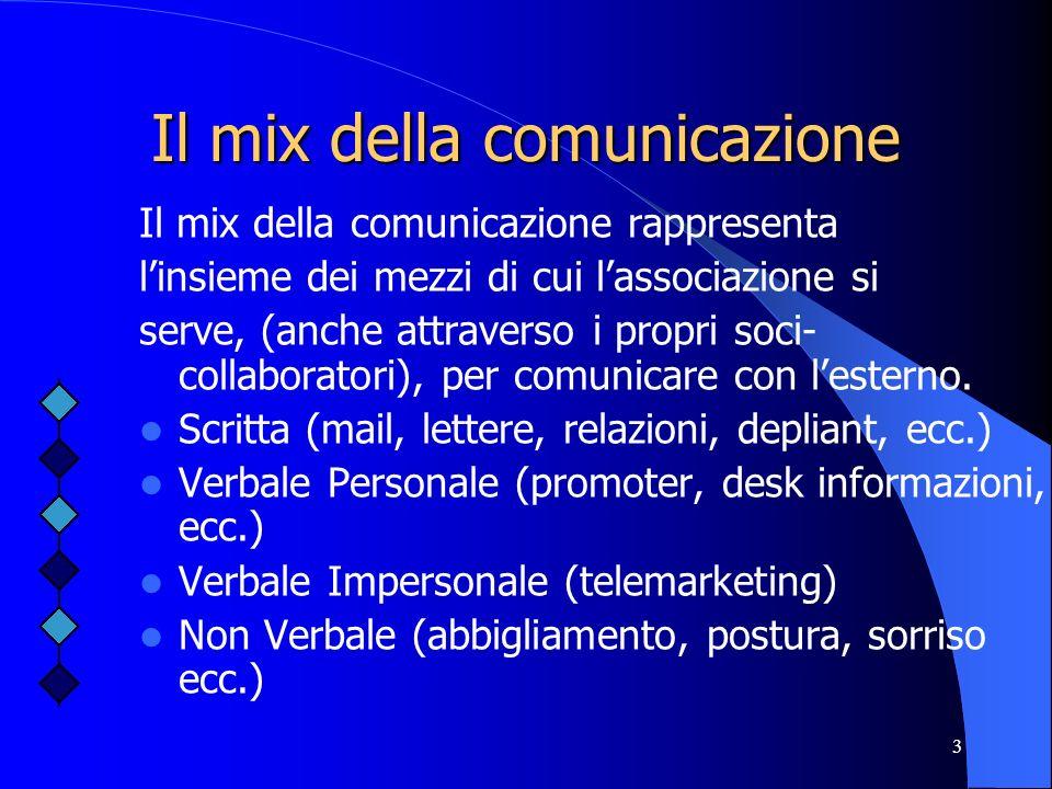 3 Il mix della comunicazione Il mix della comunicazione rappresenta linsieme dei mezzi di cui lassociazione si serve, (anche attraverso i propri soci-