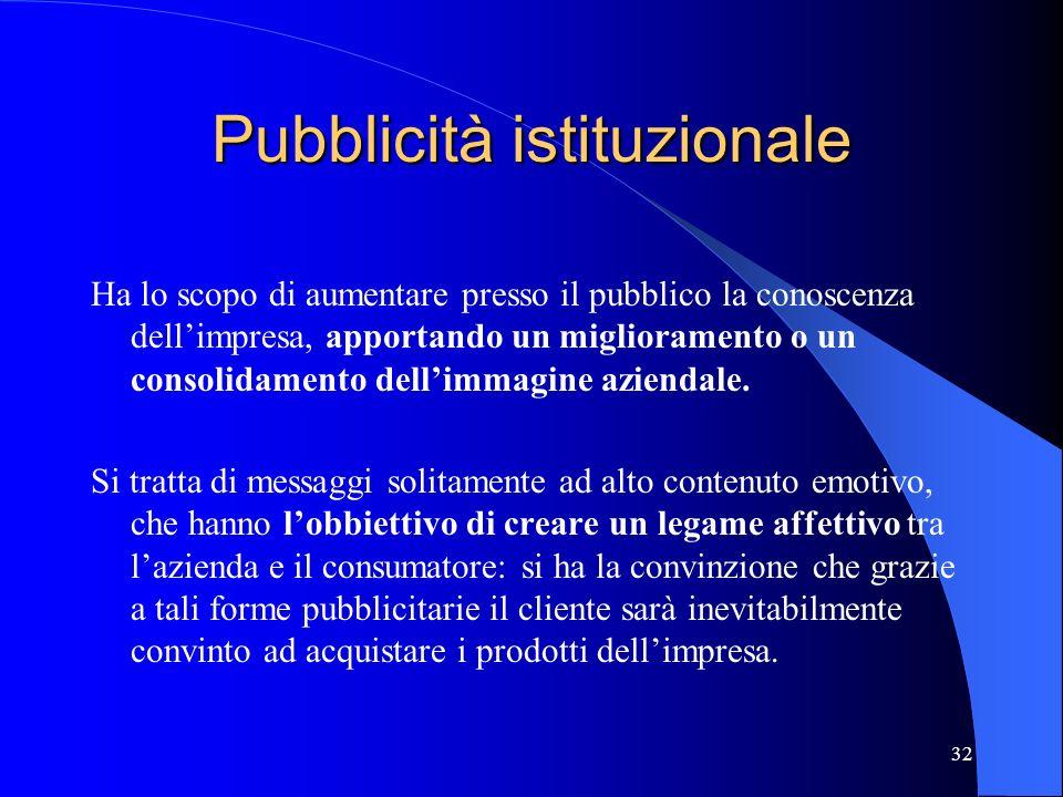 32 Pubblicità istituzionale Ha lo scopo di aumentare presso il pubblico la conoscenza dellimpresa, apportando un miglioramento o un consolidamento del