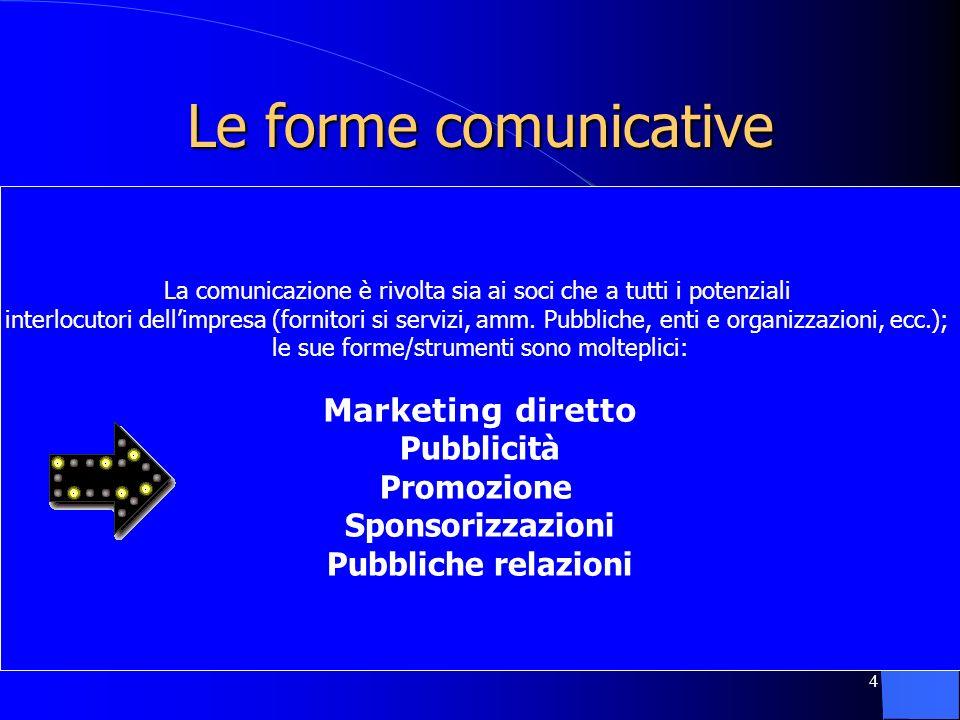 4 Le forme comunicative La comunicazione è rivolta sia ai soci che a tutti i potenziali interlocutori dellimpresa (fornitori si servizi, amm. Pubblich
