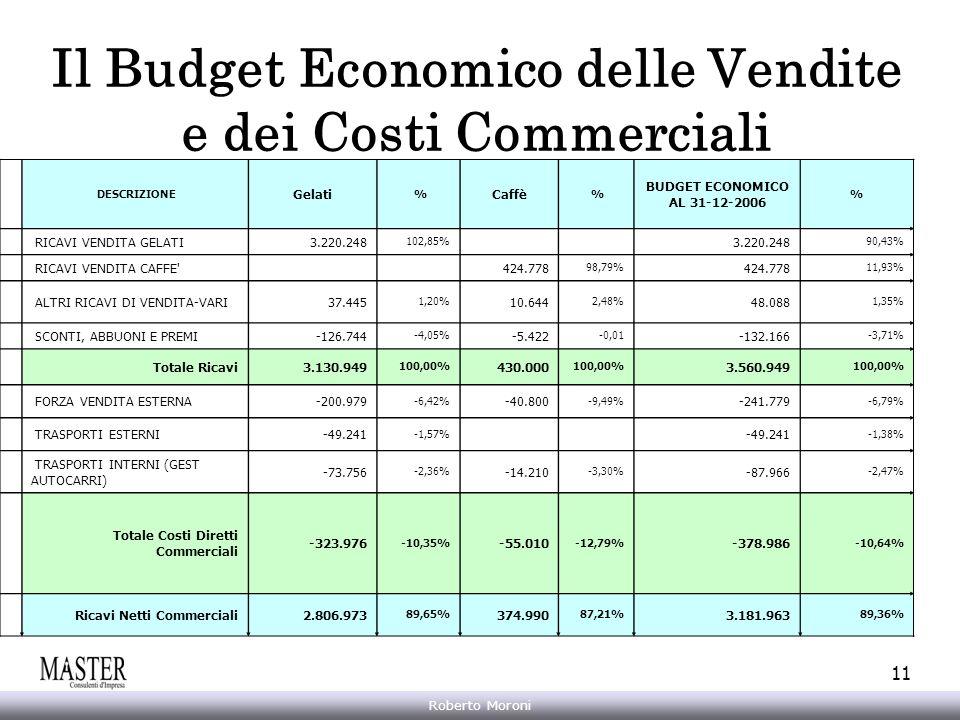 Annarita Gelasio Roberto Moroni 11 Il Budget Economico delle Vendite e dei Costi Commerciali DESCRIZIONE Gelati % Caffè % BUDGET ECONOMICO AL 31-12-20