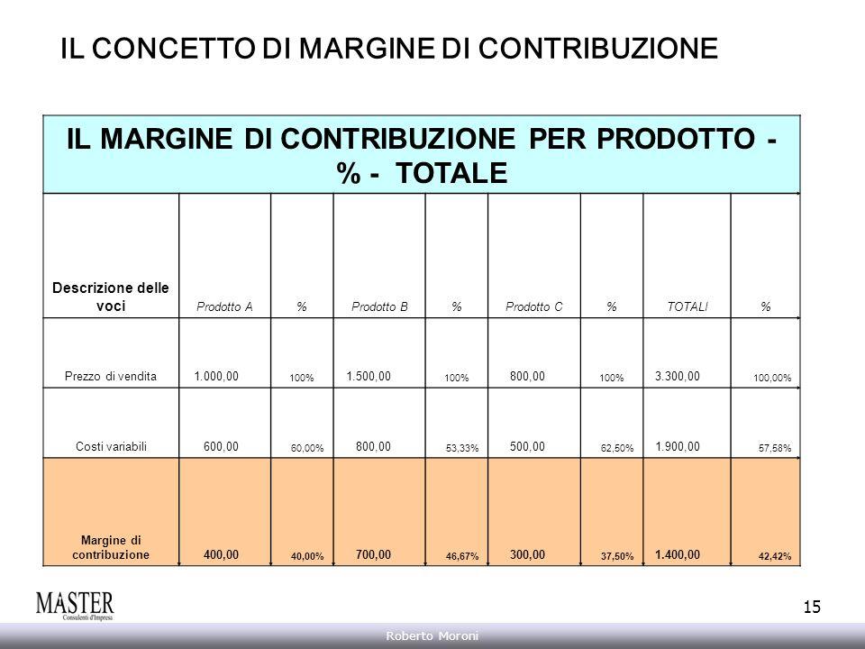Annarita Gelasio Roberto Moroni 15 IL CONCETTO DI MARGINE DI CONTRIBUZIONE IL MARGINE DI CONTRIBUZIONE PER PRODOTTO - % - TOTALE Descrizione delle voc