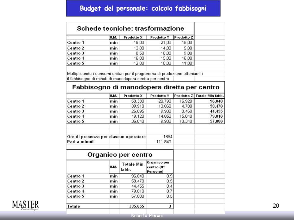 Annarita Gelasio Roberto Moroni 20 Budget del personale: calcolo fabbisogni