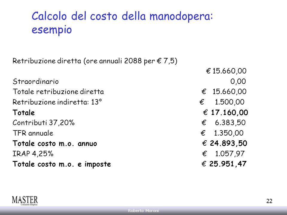 Annarita Gelasio Roberto Moroni 22 Calcolo del costo della manodopera: esempio Retribuzione diretta (ore annuali 2088 per 7,5) 15.660,00 Straordinario