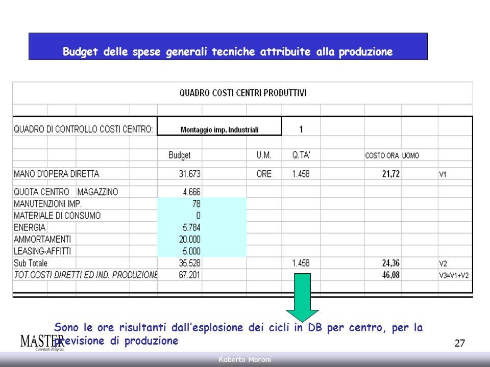 Annarita Gelasio Roberto Moroni 27 Budget delle spese generali tecniche attribuite alla produzione Sono le ore risultanti dallesplosione dei cicli in