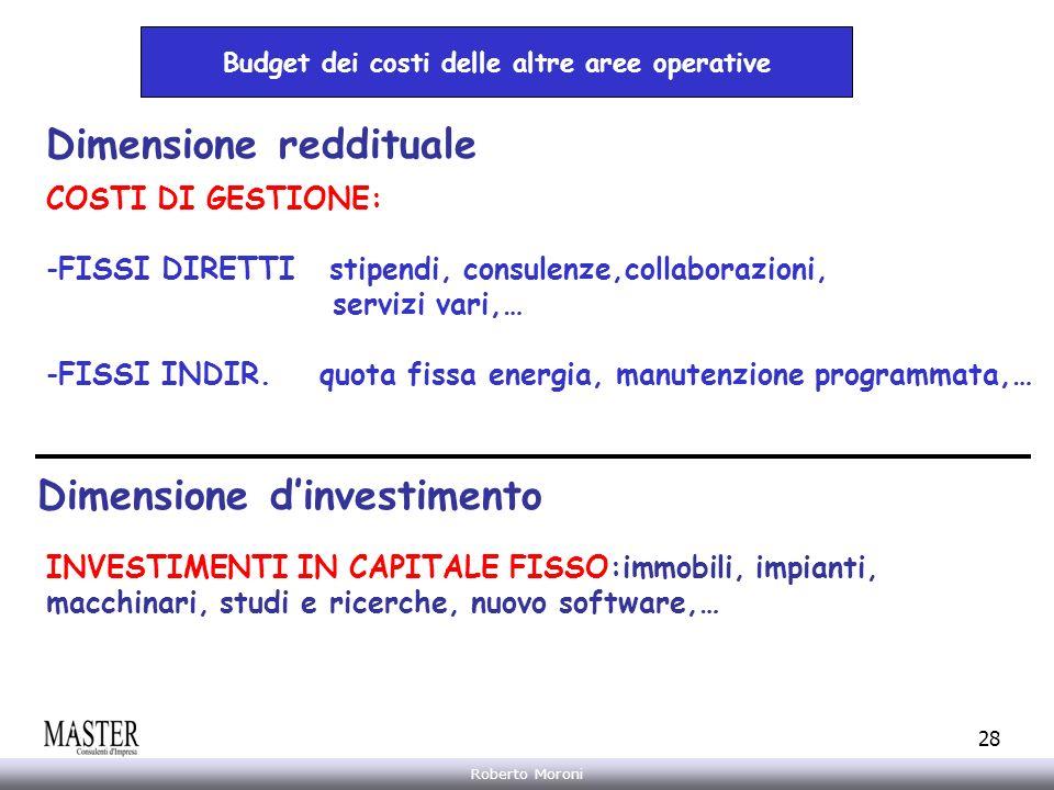 Annarita Gelasio Roberto Moroni 28 Budget dei costi delle altre aree operative Dimensione reddituale Dimensione dinvestimento INVESTIMENTI IN CAPITALE