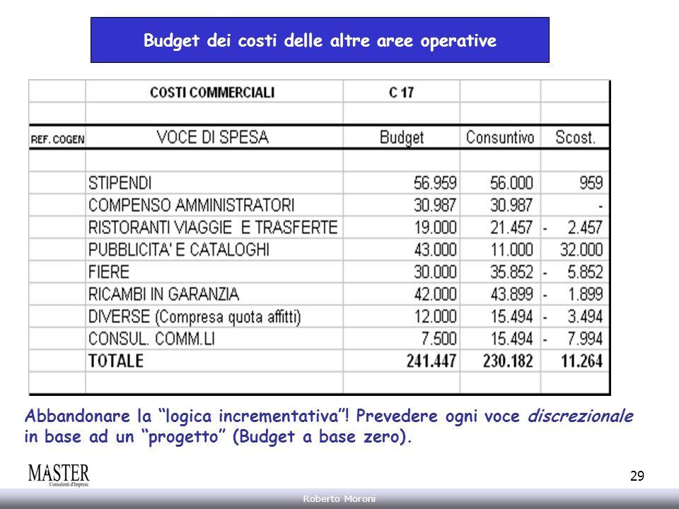 Annarita Gelasio Roberto Moroni 29 Budget dei costi delle altre aree operative Abbandonare la logica incrementativa! Prevedere ogni voce discrezionale