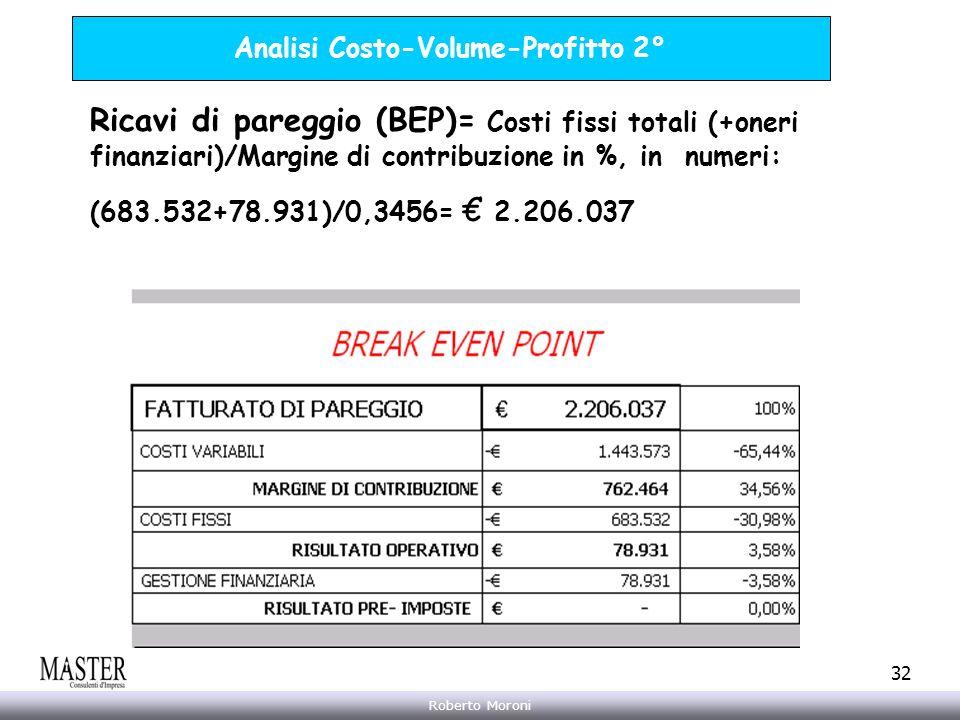 Annarita Gelasio Roberto Moroni 32 Analisi Costo-Volume-Profitto 2° Ricavi di pareggio (BEP)= Costi fissi totali (+oneri finanziari)/Margine di contri