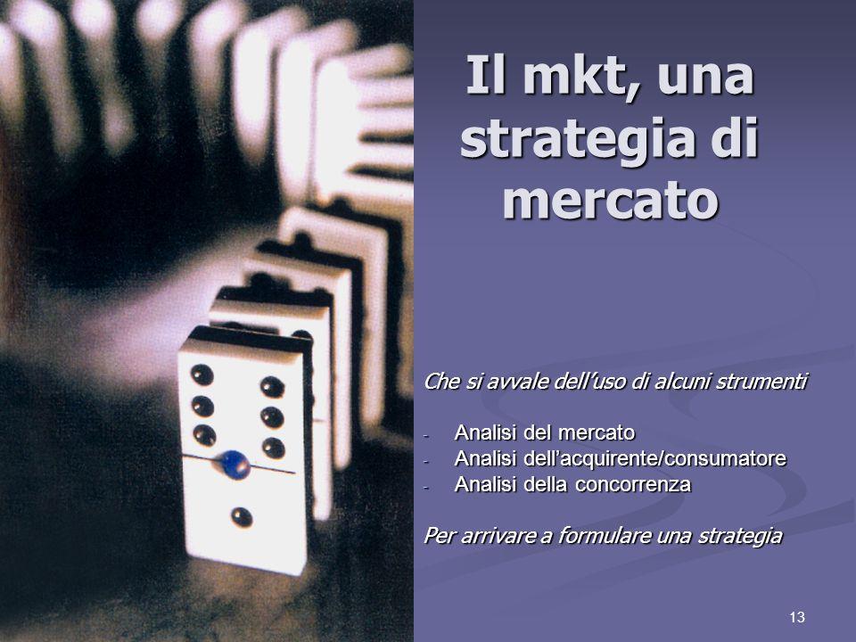 13 Il mkt, una strategia di mercato Che si avvale delluso di alcuni strumenti - Analisi del mercato - Analisi dellacquirente/consumatore - Analisi della concorrenza Per arrivare a formulare una strategia