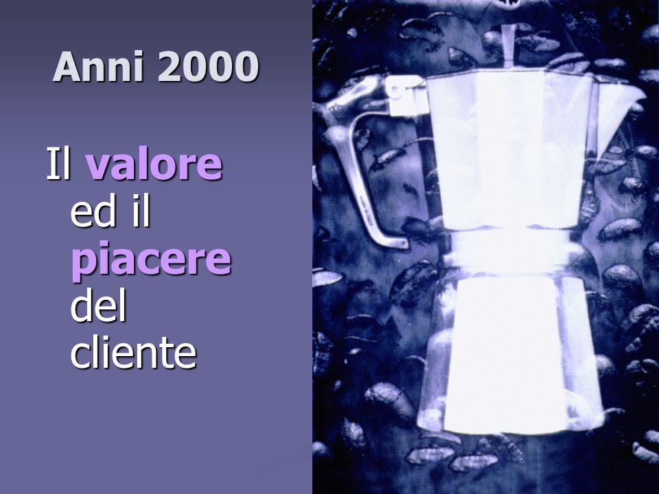 22 Anni 2000 Il valore ed il piacere del cliente