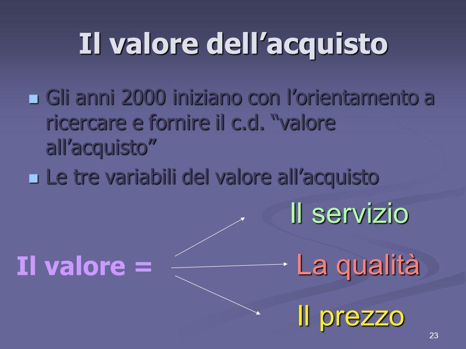 23 Il valore dellacquisto Gli anni 2000 iniziano con lorientamento a ricercare e fornire il c.d.