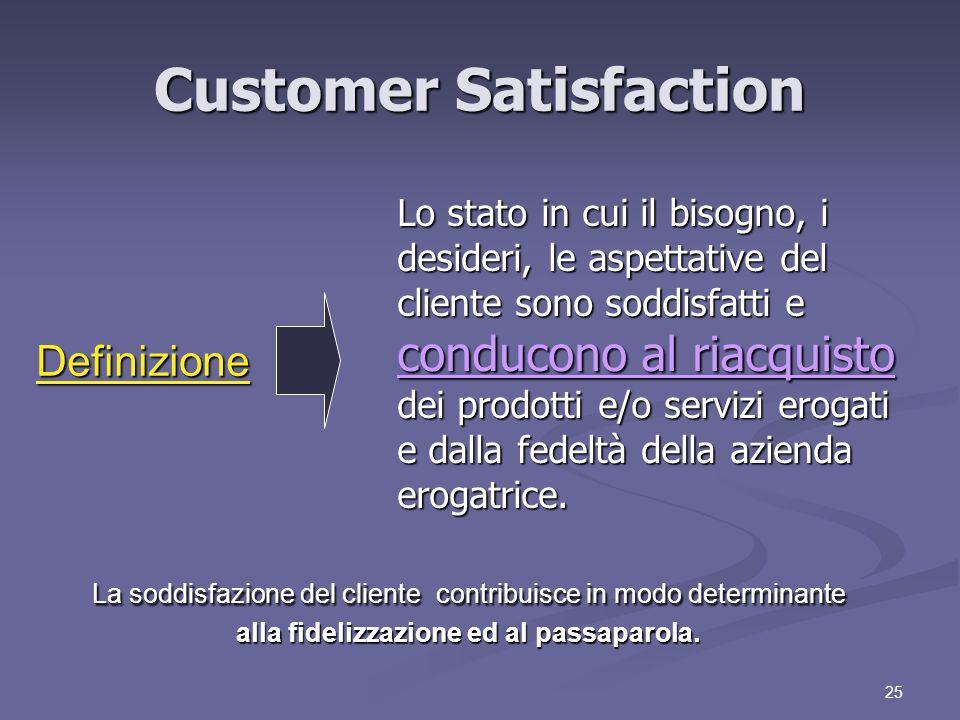 25 Customer Satisfaction Lo stato in cui il bisogno, i desideri, le aspettative del cliente sono soddisfatti e conducono al riacquisto dei prodotti e/o servizi erogati e dalla fedeltà della azienda erogatrice.