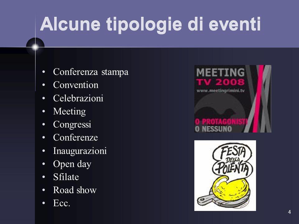 5 Cosa significa evento?