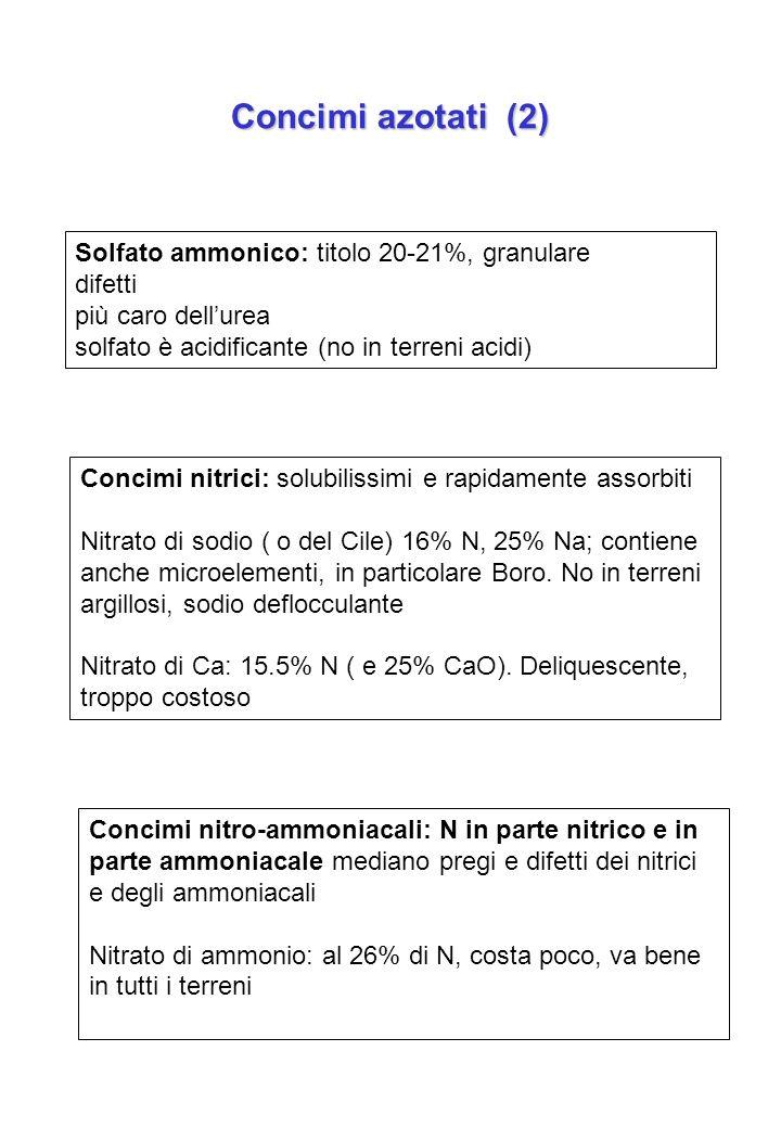 Concimi azotati (2) Solfato ammonico: titolo 20-21%, granulare difetti più caro dellurea solfato è acidificante (no in terreni acidi) Concimi nitrici: