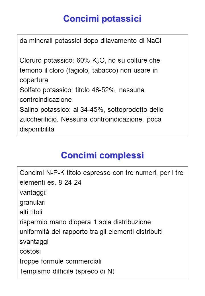 Concimi potassici da minerali potassici dopo dilavamento di NaCl Cloruro potassico: 60% K 2 O, no su colture che temono il cloro (fagiolo, tabacco) no