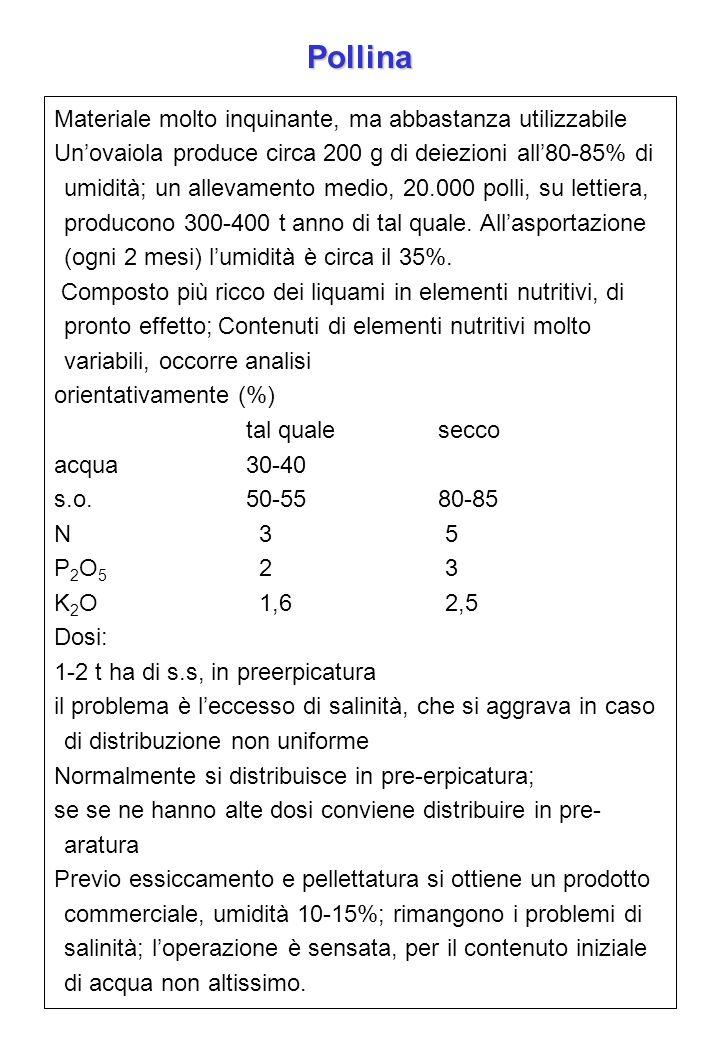 Materiale molto inquinante, ma abbastanza utilizzabile Unovaiola produce circa 200 g di deiezioni all80-85% di umidità; un allevamento medio, 20.000 p