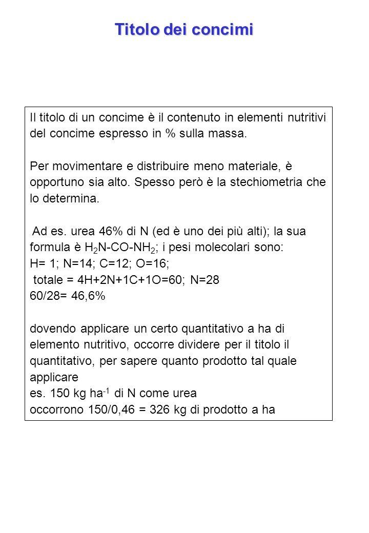 Titolo dei concimi Il titolo di un concime è il contenuto in elementi nutritivi del concime espresso in % sulla massa. Per movimentare e distribuire m