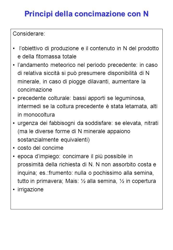 Principi della concimazione con N Considerare: lobiettivo di produzione e il contenuto in N del prodotto e della fitomassa totale landamento meteorico