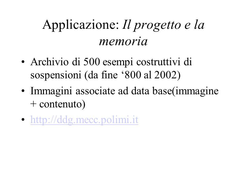 Applicazione: Il progetto e la memoria Archivio di 500 esempi costruttivi di sospensioni (da fine 800 al 2002) Immagini associate ad data base(immagin