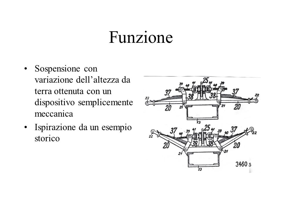 Funzione Sospensione con variazione dellaltezza da terra ottenuta con un dispositivo semplicemente meccanica Ispirazione da un esempio storico
