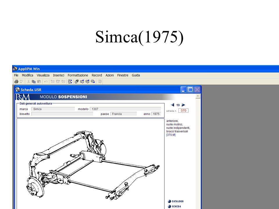 Simca(1975)