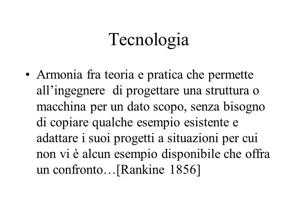 Tecnologia Armonia fra teoria e pratica che permette allingegnere di progettare una struttura o macchina per un dato scopo, senza bisogno di copiare q