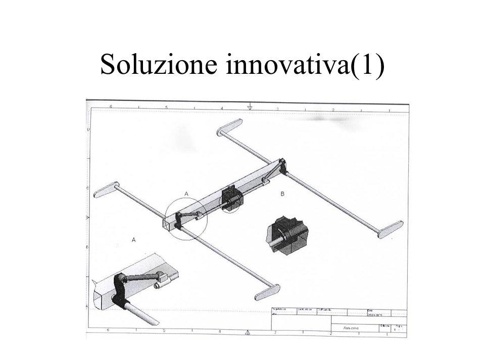 Soluzione innovativa(1)