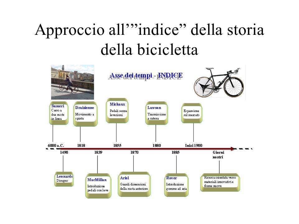 Approccio allindice della storia della bicicletta