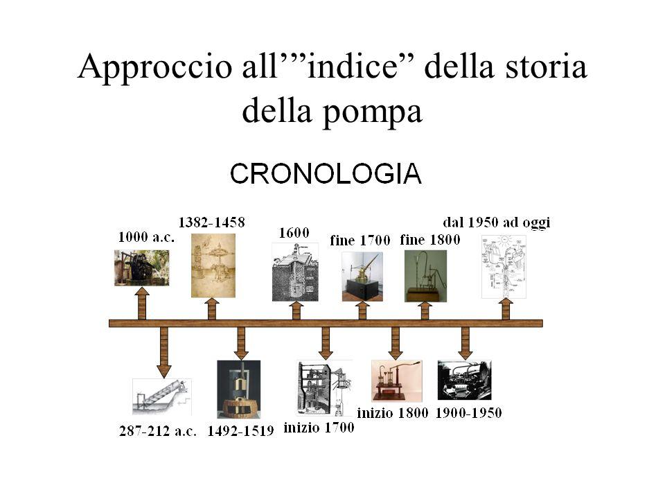 Approccio allindice della storia della pompa