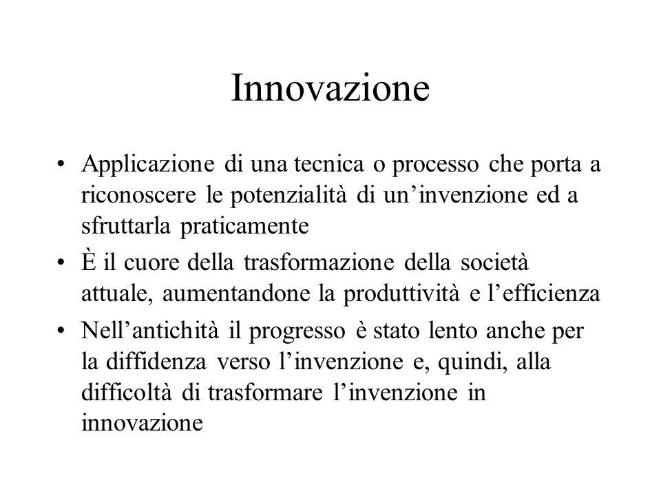 Innovazione Applicazione di una tecnica o processo che porta a riconoscere le potenzialità di uninvenzione ed a sfruttarla praticamente È il cuore del