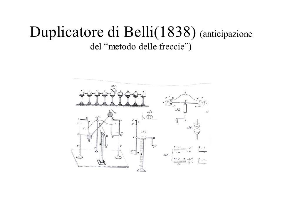 Duplicatore di Belli(1838) (anticipazione del metodo delle freccie)