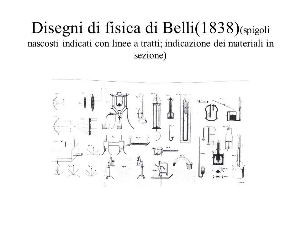 Disegni di fisica di Belli(1838) (spigoli nascosti indicati con linee a tratti; indicazione dei materiali in sezione)