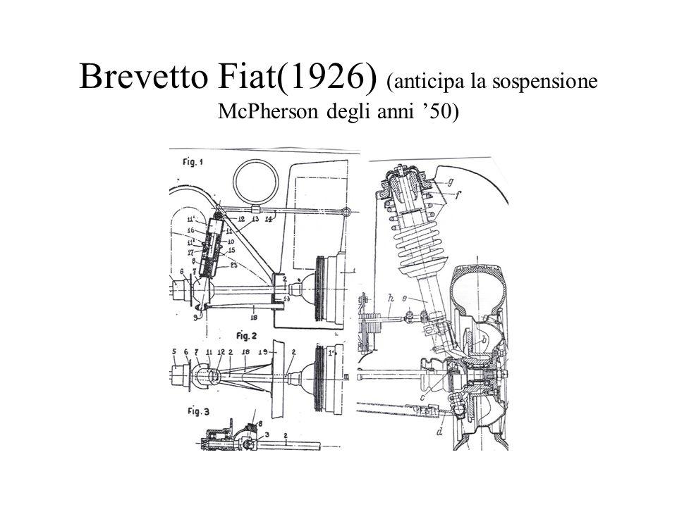 Brevetto Fiat(1926) (anticipa la sospensione McPherson degli anni 50)