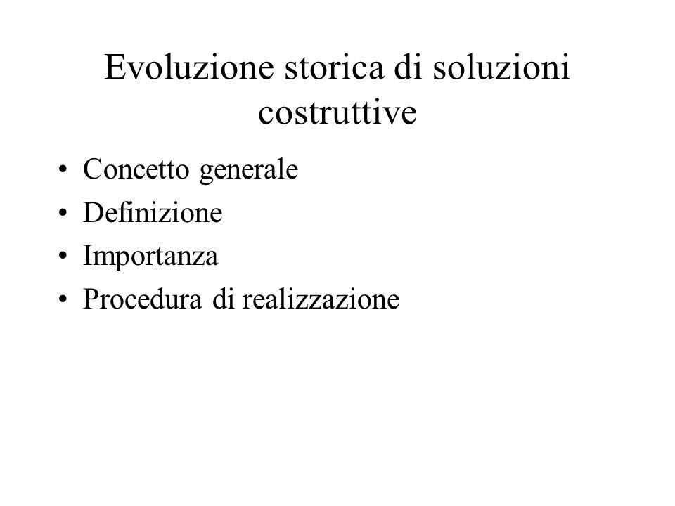 Evoluzione storica di soluzioni costruttive Concetto generale Definizione Importanza Procedura di realizzazione