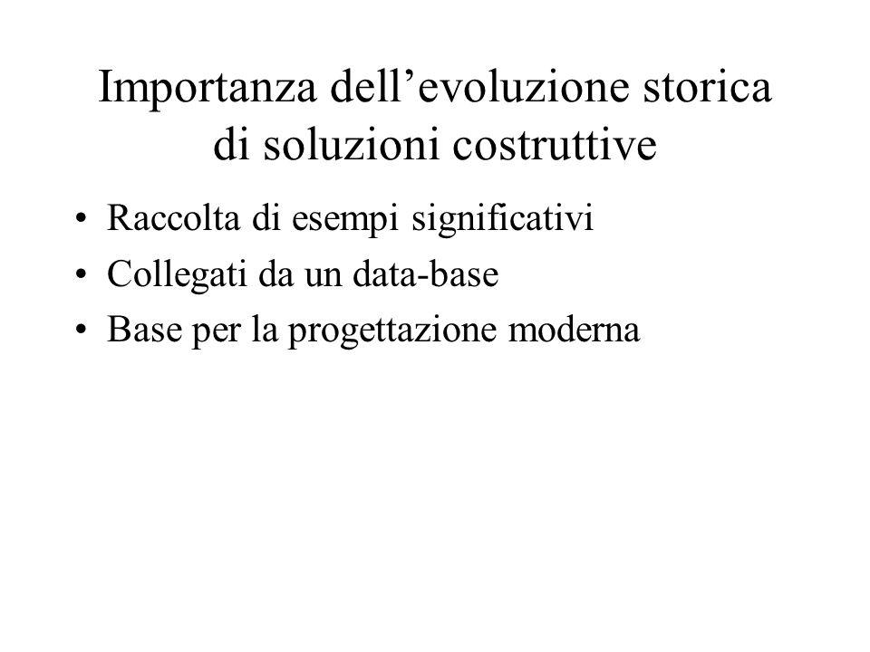 Importanza dellevoluzione storica di soluzioni costruttive Raccolta di esempi significativi Collegati da un data-base Base per la progettazione modern