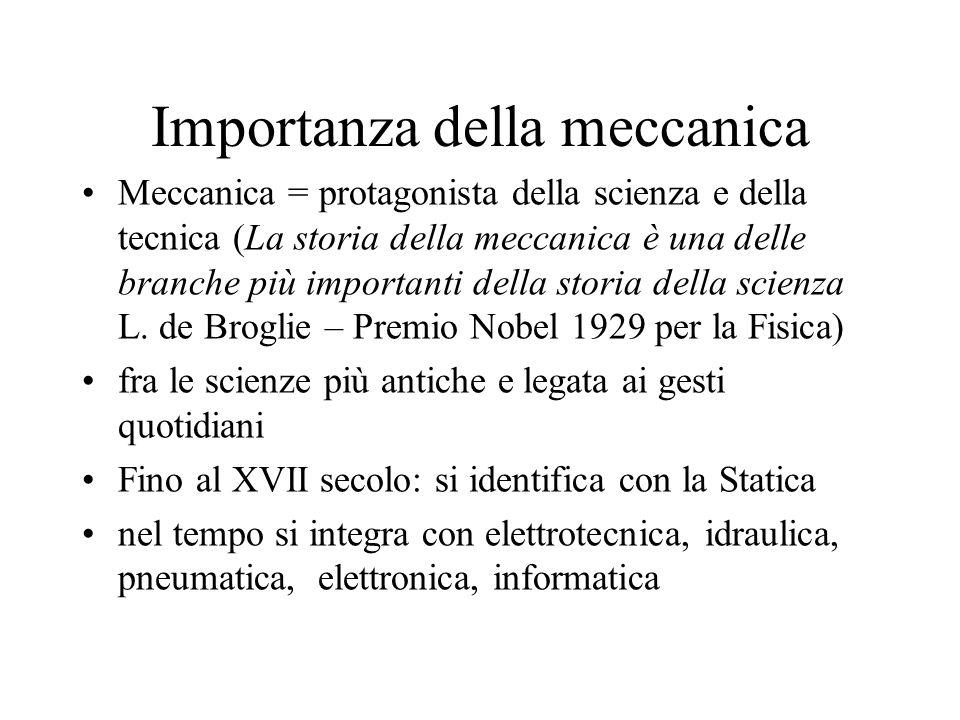 Importanza della meccanica Meccanica = protagonista della scienza e della tecnica (La storia della meccanica è una delle branche più importanti della