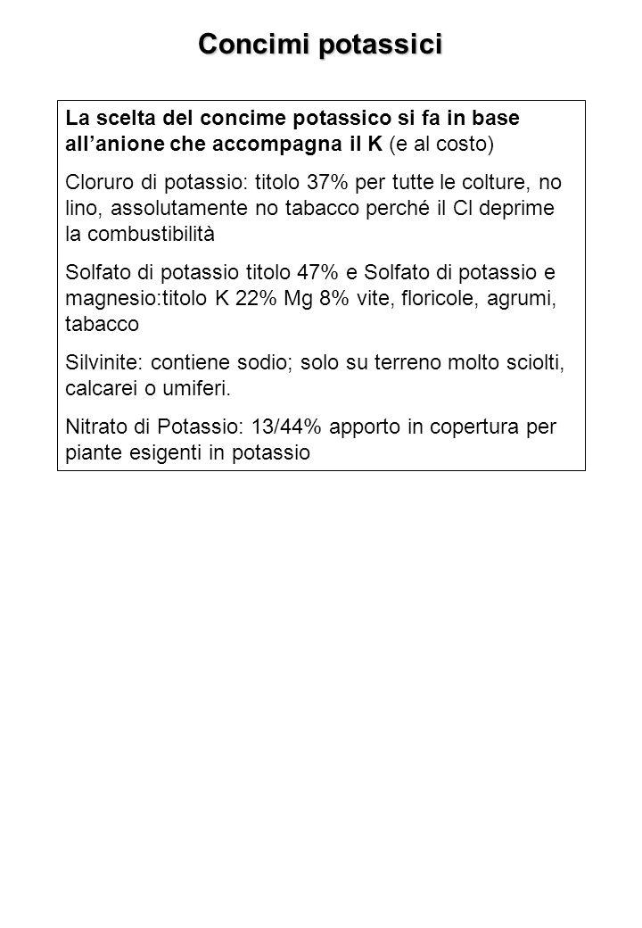 Potassio nel suolo K nella crosta terrestre 1,9%, nei suoli in media 1,2%con variazioni tra 0,5 e 2,5%.