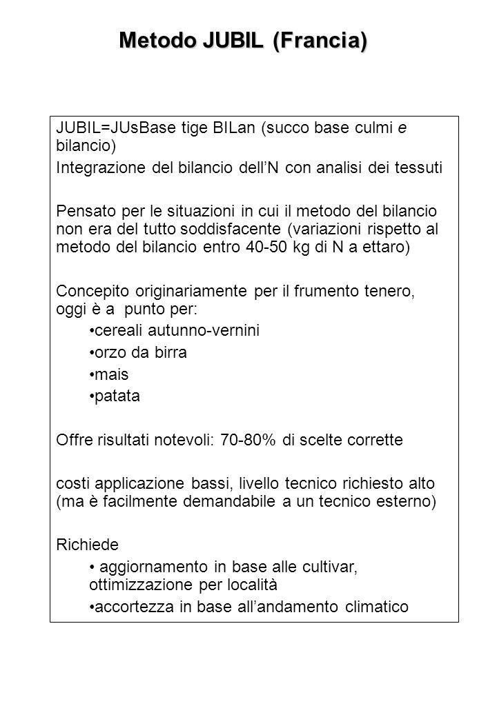 Metodo JUBIL (Francia) JUBIL=JUsBase tige BILan (succo base culmi e bilancio) Integrazione del bilancio dellN con analisi dei tessuti Pensato per le s