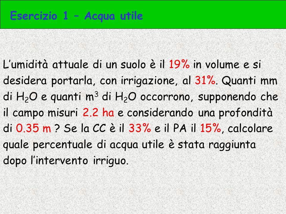 Dati del problema 19% = umidità attuale in volume 31% = livello di umidità che si vuole raggiungere 2.2 ha = superficie del campo 0.35 m = profondità considerata 33% = CC 15% = PA Domanda mm e m 3 di H 2 O occorrenti .