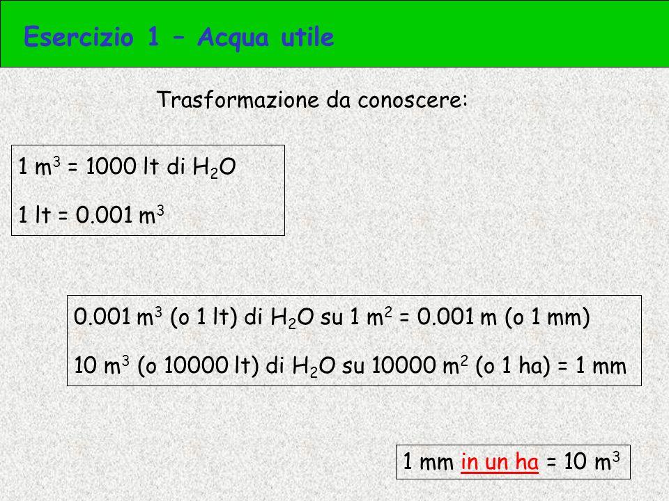 1) Calcolo la % di acqua che devo aggiungere % di umidità desiderata (-) - % di umidità attuale (-) 31% - 19% = 12% Acqua da aggiungere Esercizio 1 – Acqua utile