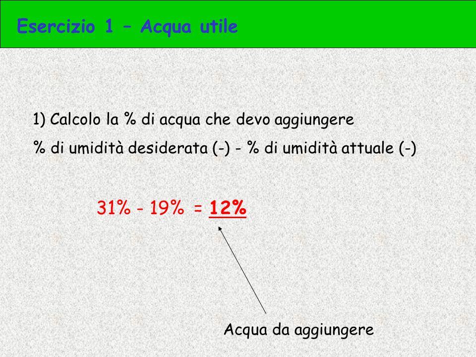 2) Calcolo il volume di suolo considerato Superficie (ha) x strato considerato (m) 2.2 ha x 0.35 m = 22000 m 2 x 0.35 m = 7700 m 3 volume dello strato di suolo considerato Esercizio 1 – Acqua utile