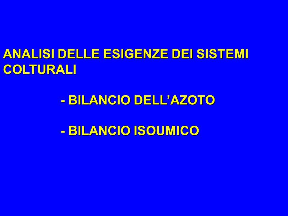 ANALISI DELLE ESIGENZE DEI SISTEMI COLTURALI - BILANCIO DELLAZOTO - BILANCIO ISOUMICO
