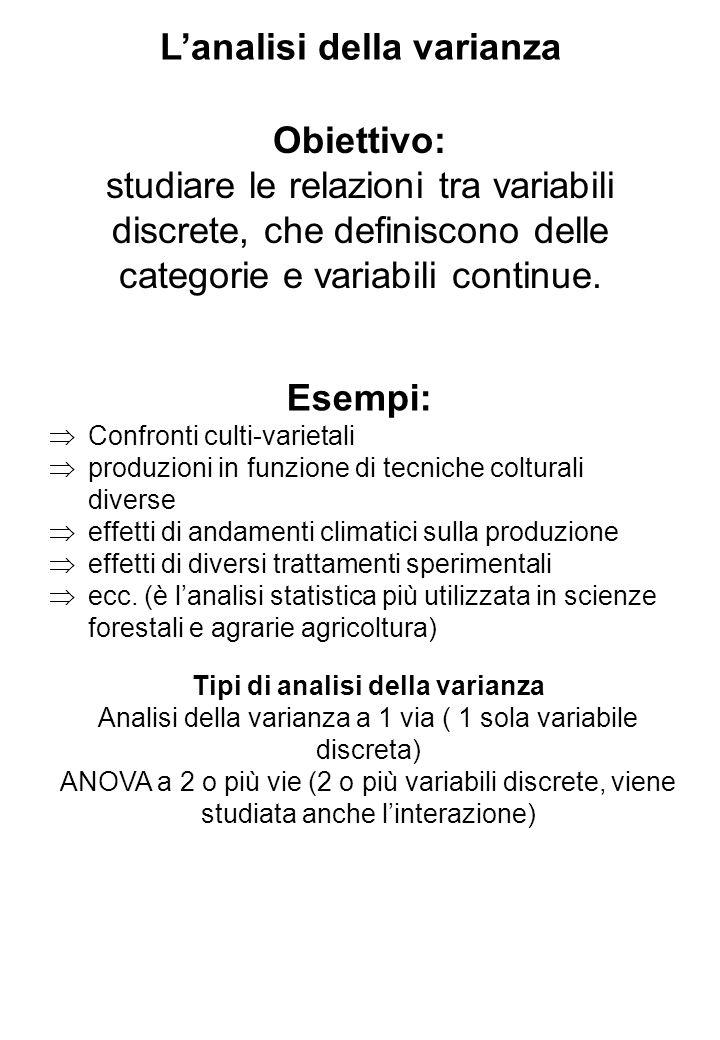 Lanalisi della varianza Obiettivo: studiare le relazioni tra variabili discrete, che definiscono delle categorie e variabili continue. Esempi: Confron