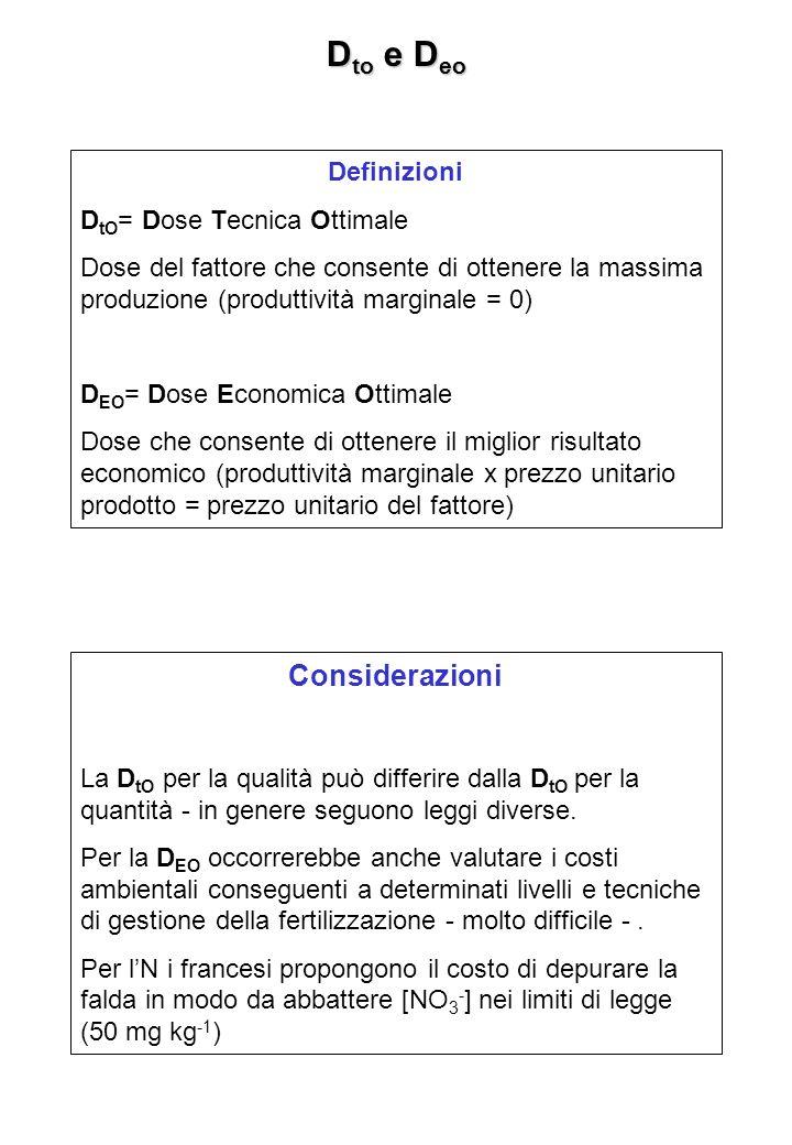 D to e D eo Definizioni D tO = Dose Tecnica Ottimale Dose del fattore che consente di ottenere la massima produzione (produttività marginale = 0) D EO = Dose Economica Ottimale Dose che consente di ottenere il miglior risultato economico (produttività marginale x prezzo unitario prodotto = prezzo unitario del fattore) Considerazioni La D tO per la qualità può differire dalla D tO per la quantità - in genere seguono leggi diverse.
